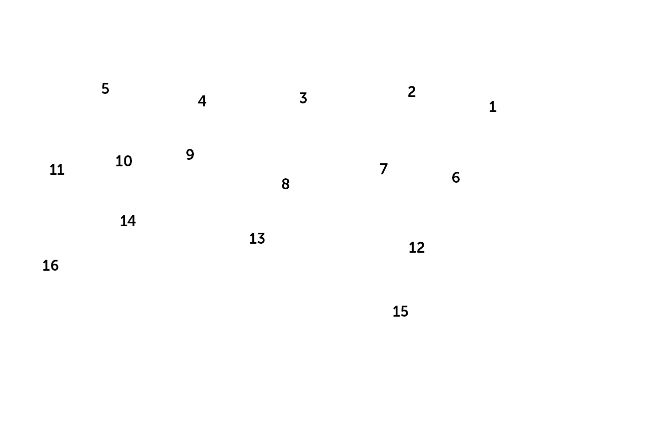Cortes carne de Wagyu